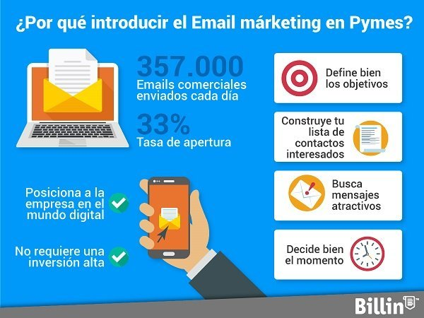 billin campaña email marketing pymes resumen