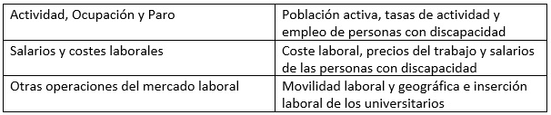 estadisticas ine mercado laboral