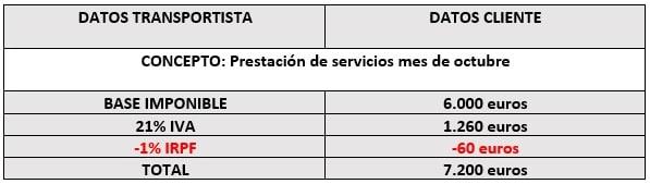 ejemplo factura con IVA 21% e IPRF 1%