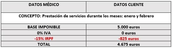 ejemplo factura sin IVA con IRPF 15%
