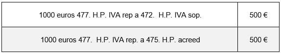 IVA repercutido a 475