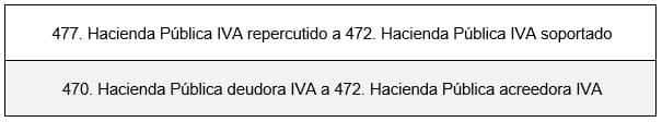IVA soportado 470 y 477 a 472