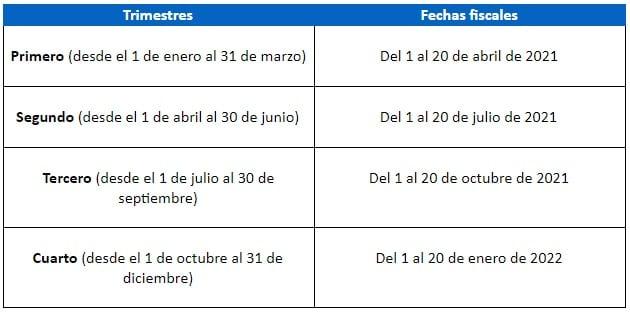 calendario fiscal 2020 aeat