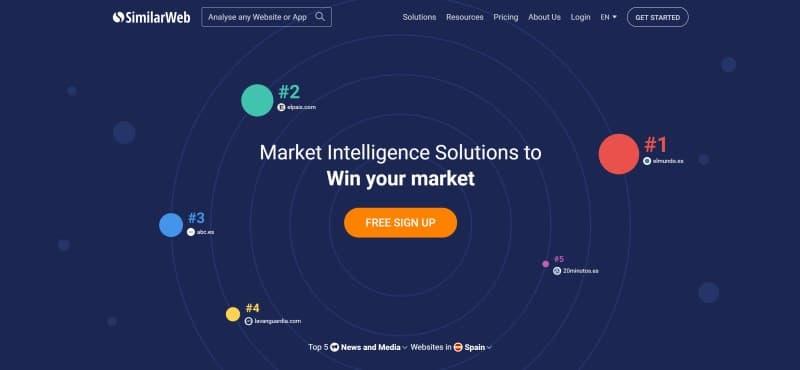 herramientas de marketing analytics